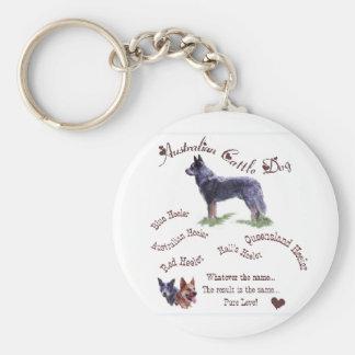 Australian Cattle Dog Gifts Keychain