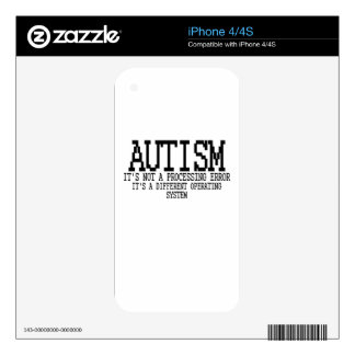 Autism Operating System '.png Skins For The iPhone 4