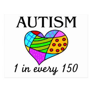 Autism Patch Heart Postcard