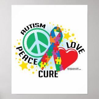 Autism PLC Poster