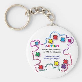 Autism Puzzle Piece Keychain