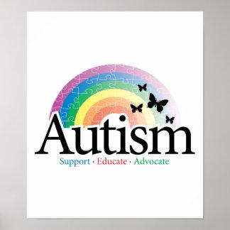 Autism Rainbow Posters
