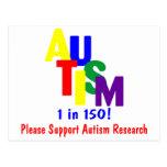 Autismo 1 en la investigación del autismo de 150 a postales