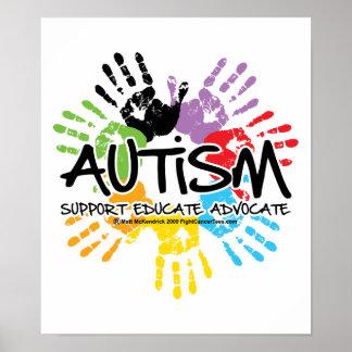 Autismo Handprint Póster