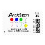Autismo que ve el mundo de un diverso ángulo