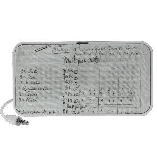 Autograph Score of Act III Laptop Speakers