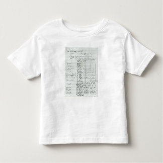 Autograph Score of Act III Toddler T-shirt