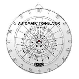 Automatic Translator Inside (RNA Codon Wheel) Dart Boards