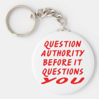Autoridad de la pregunta antes de que le pregunte llaveros personalizados