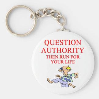autoridad de la pregunta llaveros personalizados