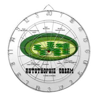 Autotrophic Dream (Chloroplast Biology Humor) Dart Boards