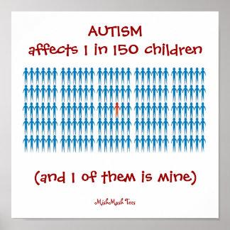 Autsim afecta a 1 en 150 niños póster