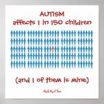 Autsim Affects 1 in 150 Children Poster