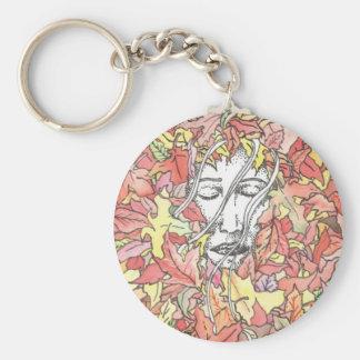 Autumn Painting Key Chain