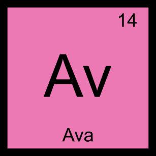 Baby name ava gifts on zazzle ava name chemistry element periodic table baby bodysuit urtaz Choice Image