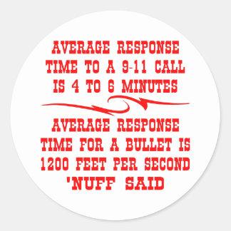 Average response time...