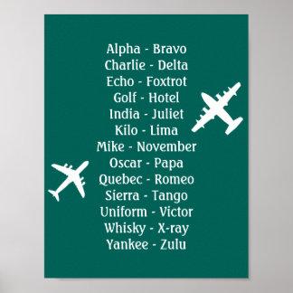 Aviación internacional del aeroplano del alfabeto póster