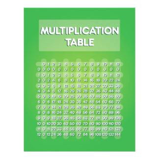 """Aviador verde de la tabla de multiplicación folleto 8.5"""" x 11"""""""