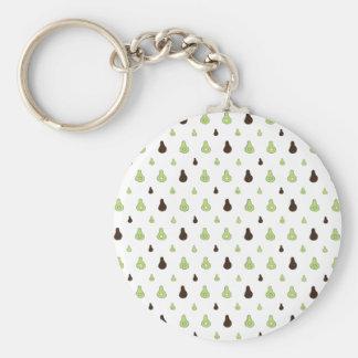Avocado Pattern Keychain