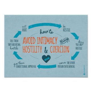 Avoiding Intimacy Through Hostility and Coercion Poster