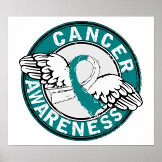 Awareness 14 Cervical Cancer Poster