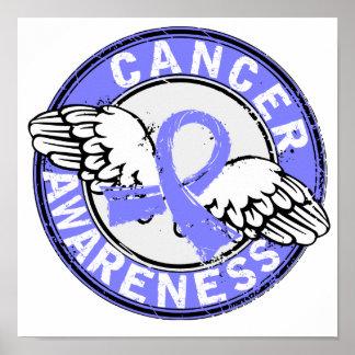 Awareness 14 Prostate Cancer Poster