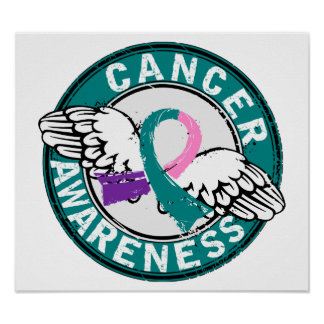 Awareness 14 Thyroid Cancer Posters