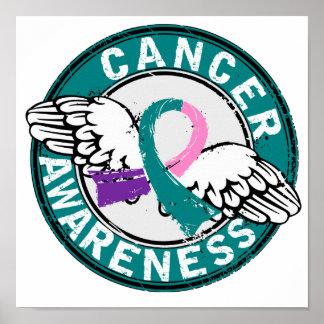 Awareness 14 Thyroid Cancer Print