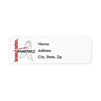 Awareness 1 Emphysema Return Address Label