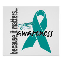 Awareness 1 Interstitial Cystitis Poster