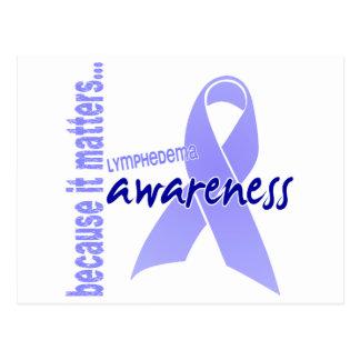 Awareness 1 Lymphedema Postcard