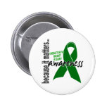 Awareness 1 Traumatic Brain Injury TBI Buttons