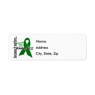 Awareness 1 Traumatic Brain Injury TBI Label