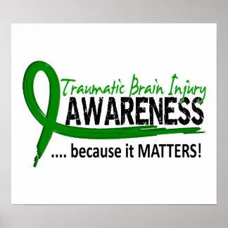 Awareness 2 Traumatic Brain Injury TBI Poster