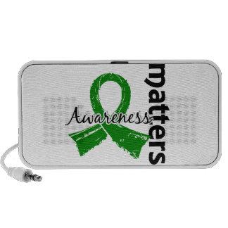 Awareness Matters 7 Mental Health Speaker