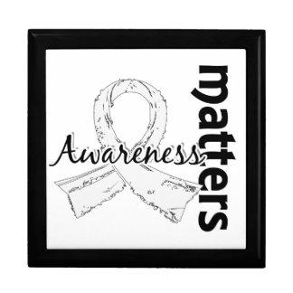 Awareness Matters 7 Retinoblastoma Keepsake Box