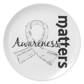 Awareness Matters 7 Retinoblastoma Party Plate
