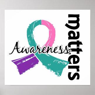 Awareness Matters 7 Thyroid Cancer Print