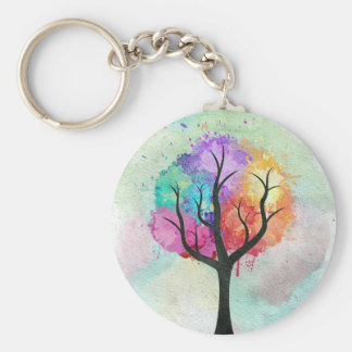 Awesome abstract pastel colours oil paint tree keychain