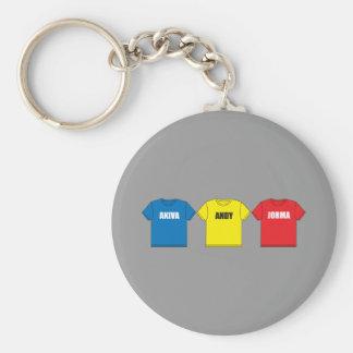 Awesometown Basic Round Button Keychain