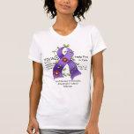 Ayuda de FTD/ALS encontrar una camiseta de la cura