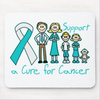 Ayuda de la familia del cáncer de cuello del útero mousepad