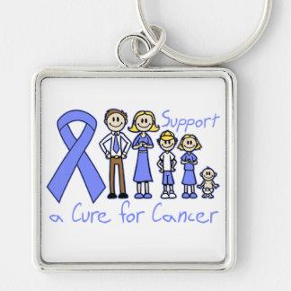Ayuda de la familia del cáncer de estómago una cur llavero