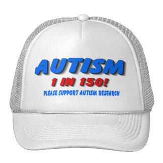 Ayuda e investigación del autismo gorro