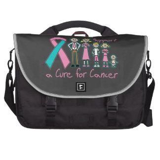 Ayuda hereditaria de la familia del cáncer de pech bolsas de ordenador