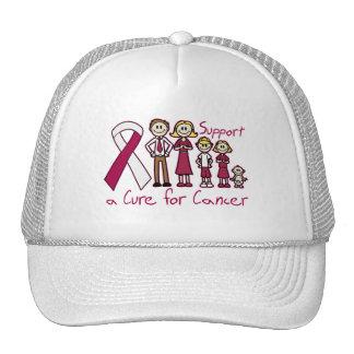 Ayuda principal de la familia del cáncer del cuell gorra