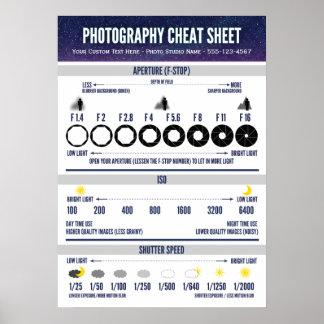 Ayuda visual de la chuleta de la fotografía póster