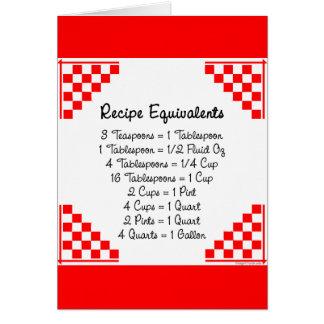 Ayudante de la cocina de los equivalentes de la re tarjeta de felicitación