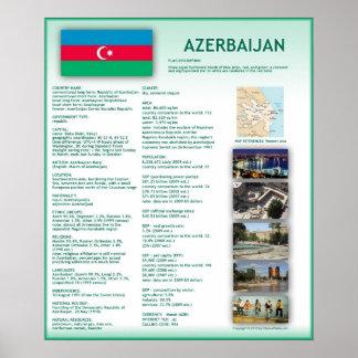 Azerbaijan Poster