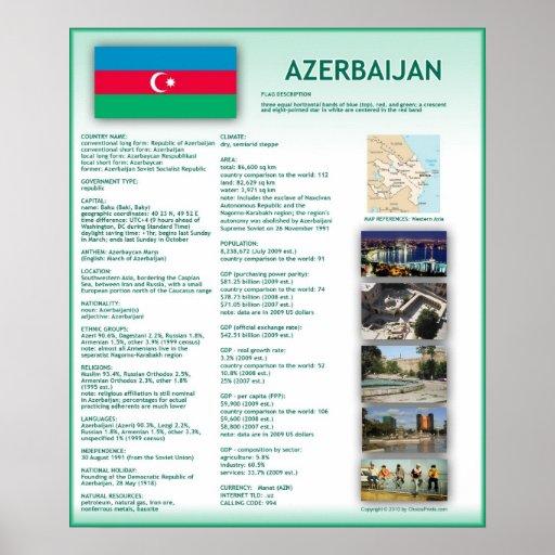 Azerbaijan Print